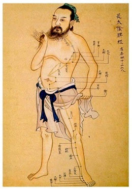 Agopuntura nelle turbe neurologiche